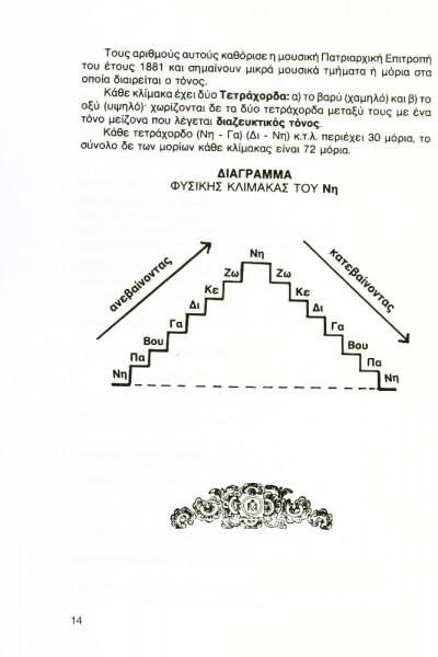 μέθοδος βυζαντινής εκκλησιαστικής μουσικής-3
