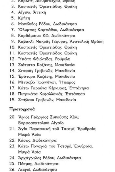 ΑΝΟΙΞΕΤΕ-ΤΗΝ-ΠΟΡΤΑ-ΣΑΣ-CD-1